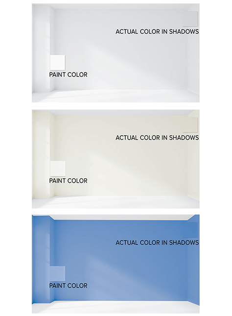 selecting the right color