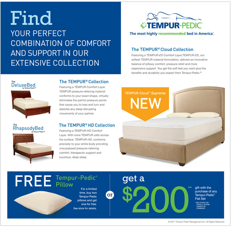 Hotels With Tempurpedic Beds In Wisconsin